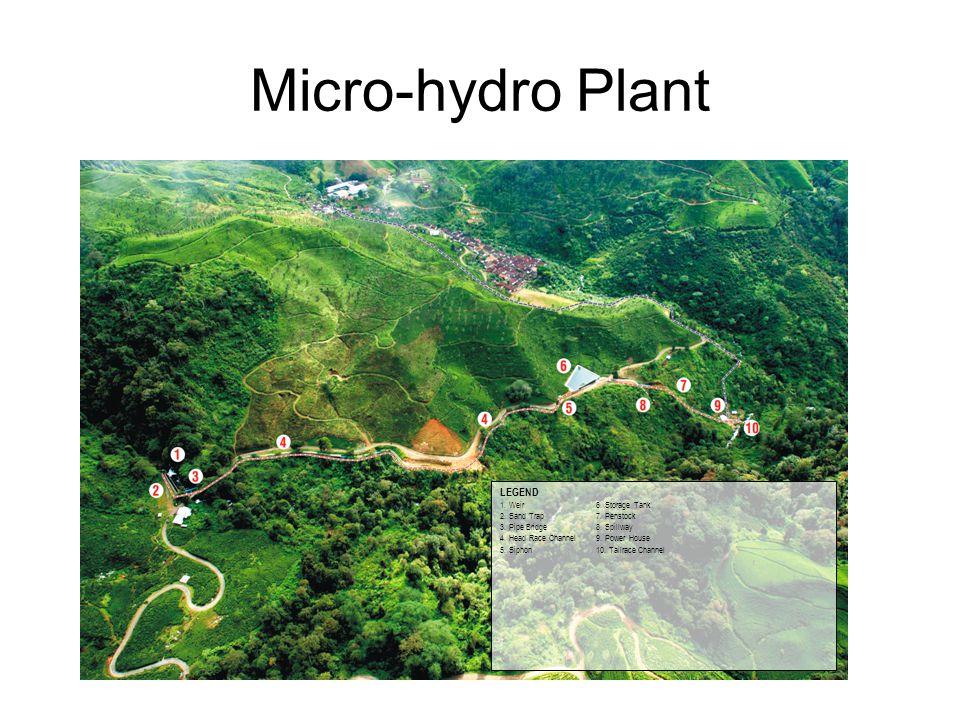 Micro-hydro Plant LEGEND 1. Weir 6. Storage Tank