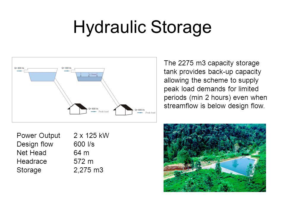 Hydraulic Storage