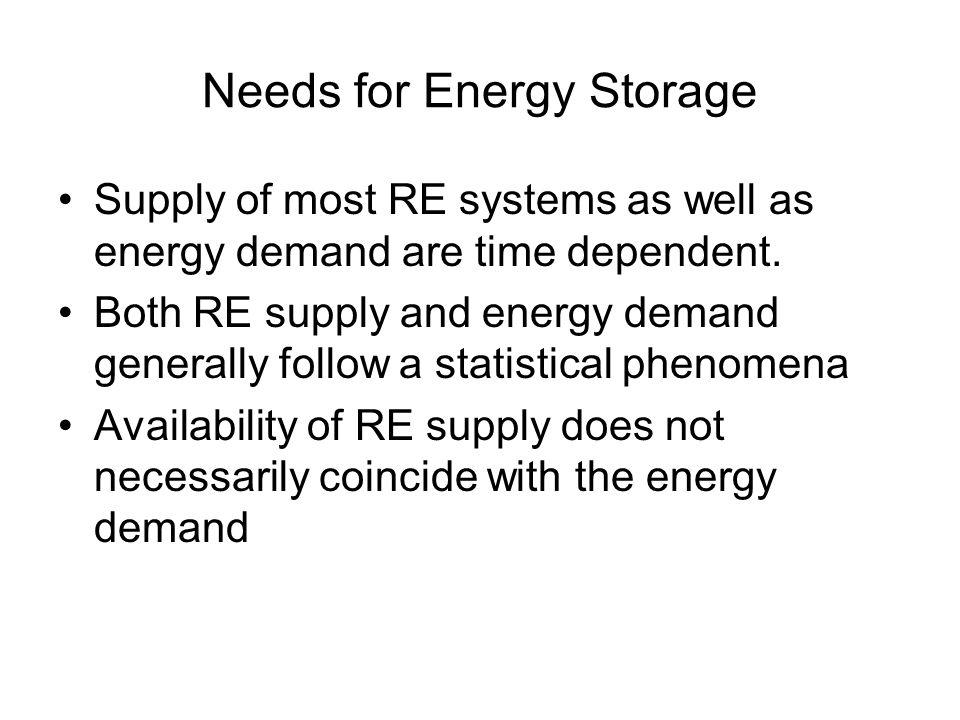 Needs for Energy Storage