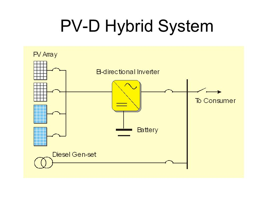 PV-D Hybrid System