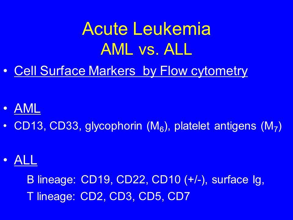 Acute Leukemia AML vs. ALL