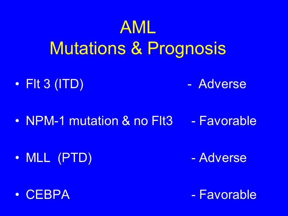 AML Mutations & Prognosis