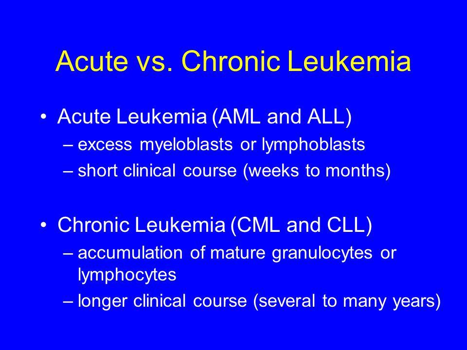 Acute vs. Chronic Leukemia