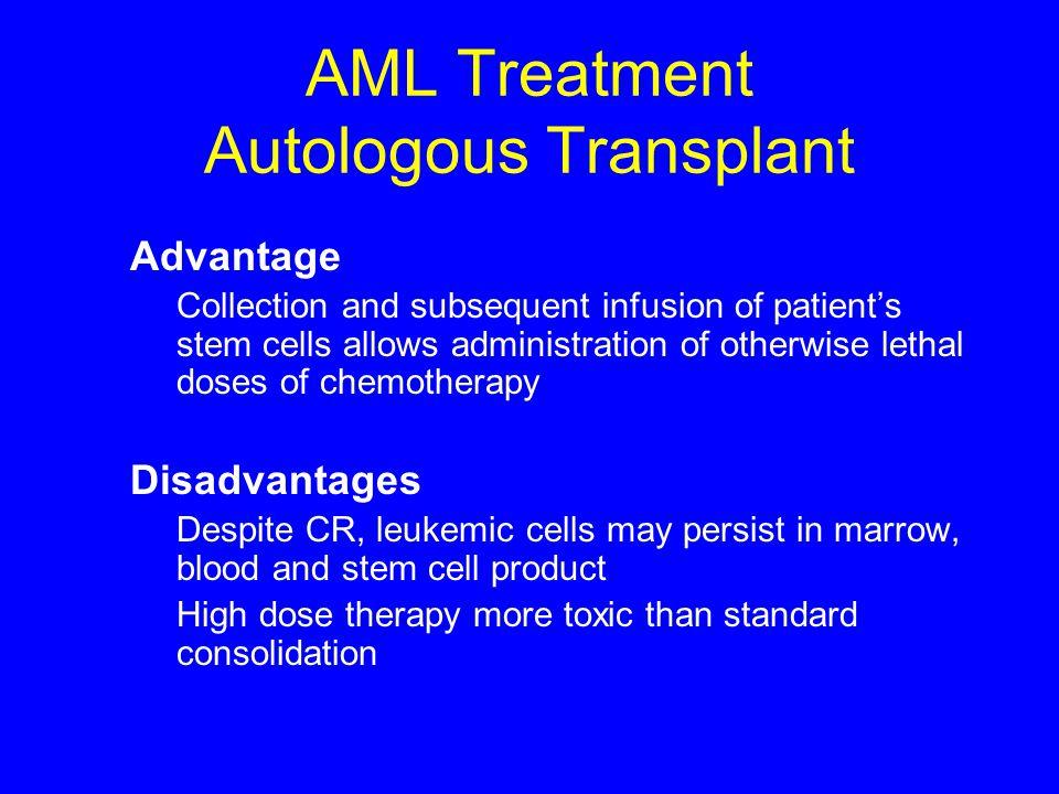 AML Treatment Autologous Transplant