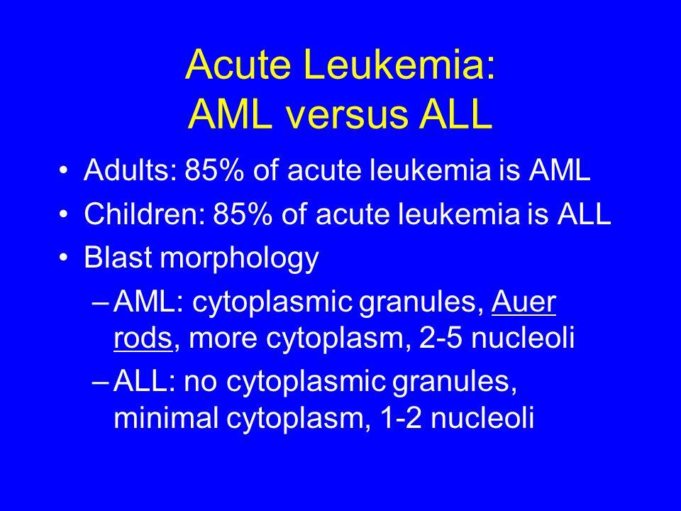 Acute Leukemia: AML versus ALL