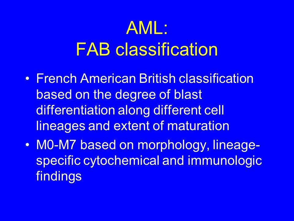 AML: FAB classification