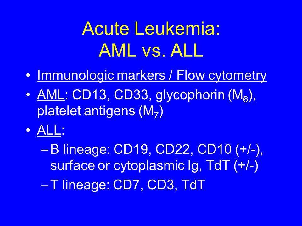 Acute Leukemia: AML vs. ALL