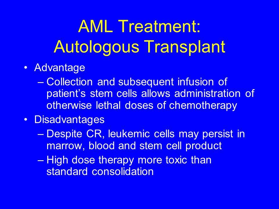 AML Treatment: Autologous Transplant