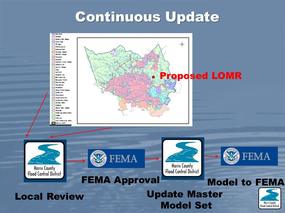 Continuous Update Proposed LOMR FEMA Approval Model to FEMA