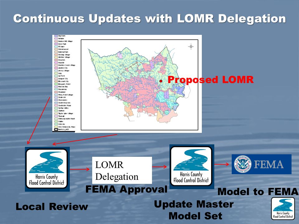 Continuous Updates with LOMR Delegation