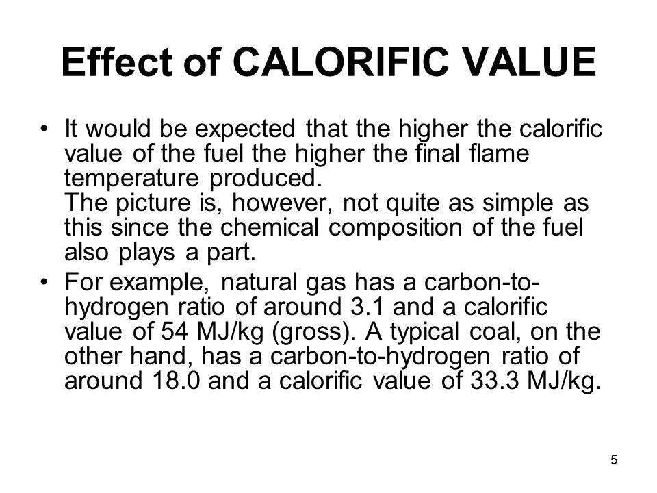 Effect of CALORIFIC VALUE
