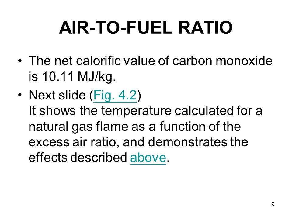 AIR-TO-FUEL RATIO The net calorific value of carbon monoxide is 10.11 MJ/kg.