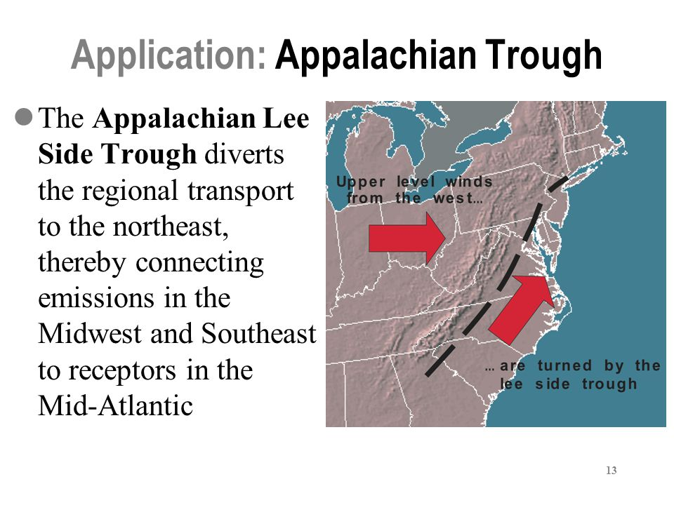 Application: Appalachian Trough