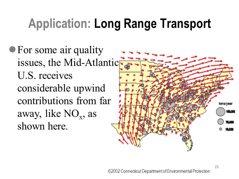 Application: Long Range Transport