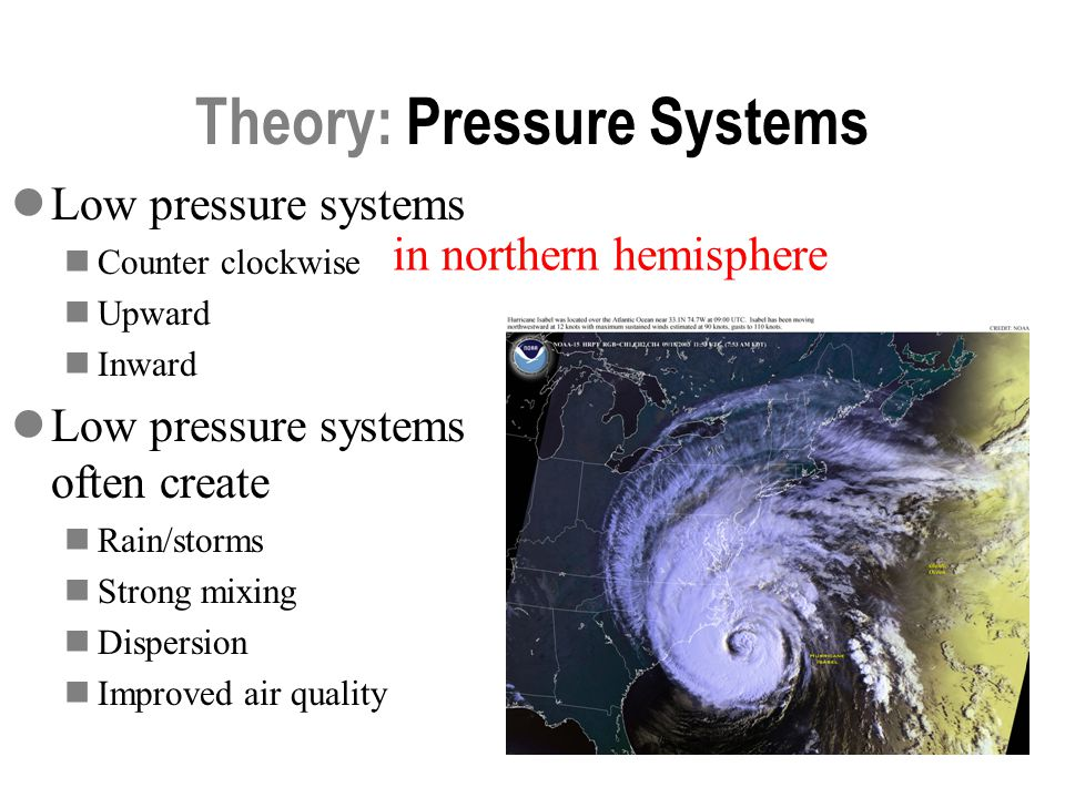 Theory: Pressure Systems