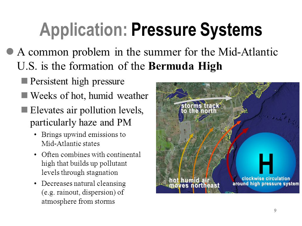 Application: Pressure Systems