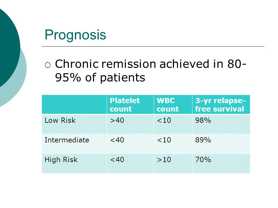 Prognosis Chronic remission achieved in 80-95% of patients