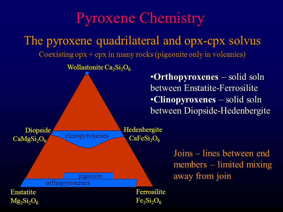 Pyroxene Chemistry The pyroxene quadrilateral and opx-cpx solvus