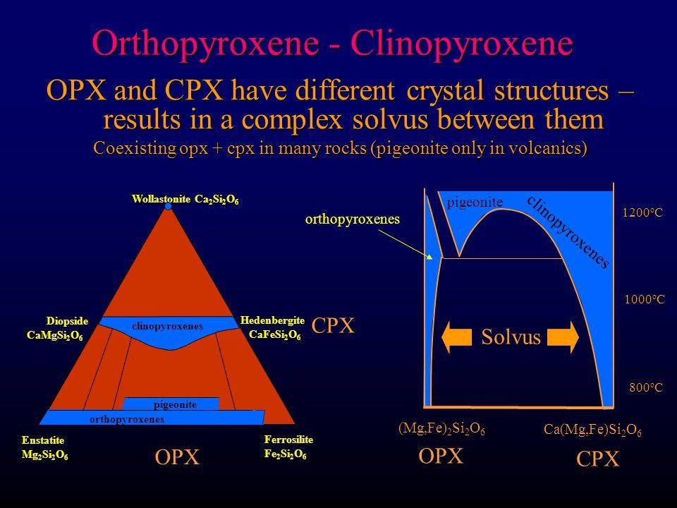 Orthopyroxene - Clinopyroxene