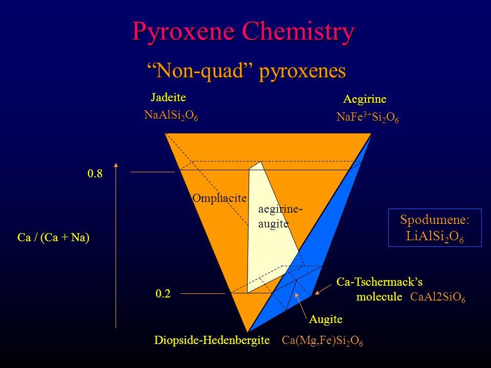 Ca-Tschermack's molecule
