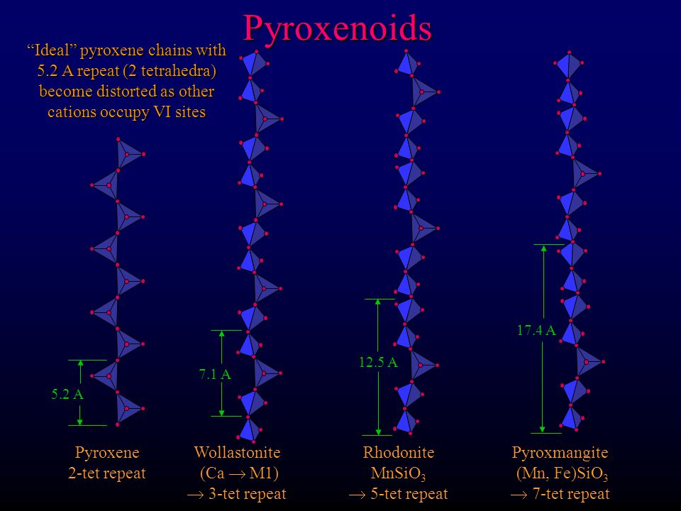 Pyroxenoids Ideal pyroxene chains with 5.2 A repeat (2 tetrahedra) become distorted as other cations occupy VI sites.