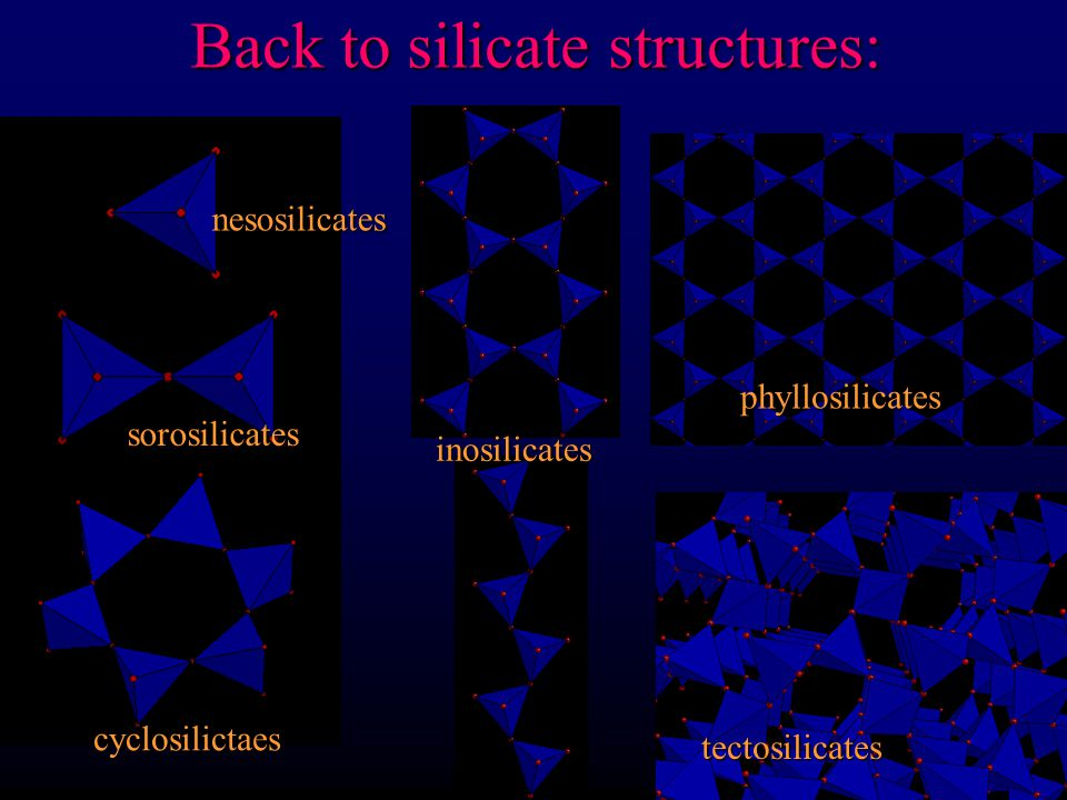 Back to silicate structures: