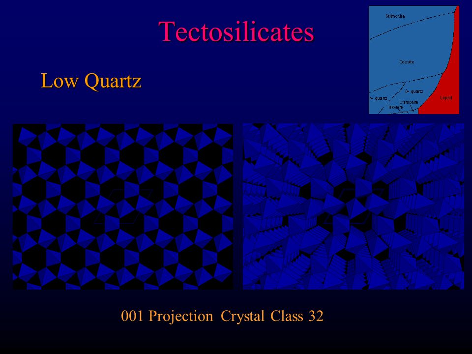 Tectosilicates Low Quartz 001 Projection Crystal Class 32