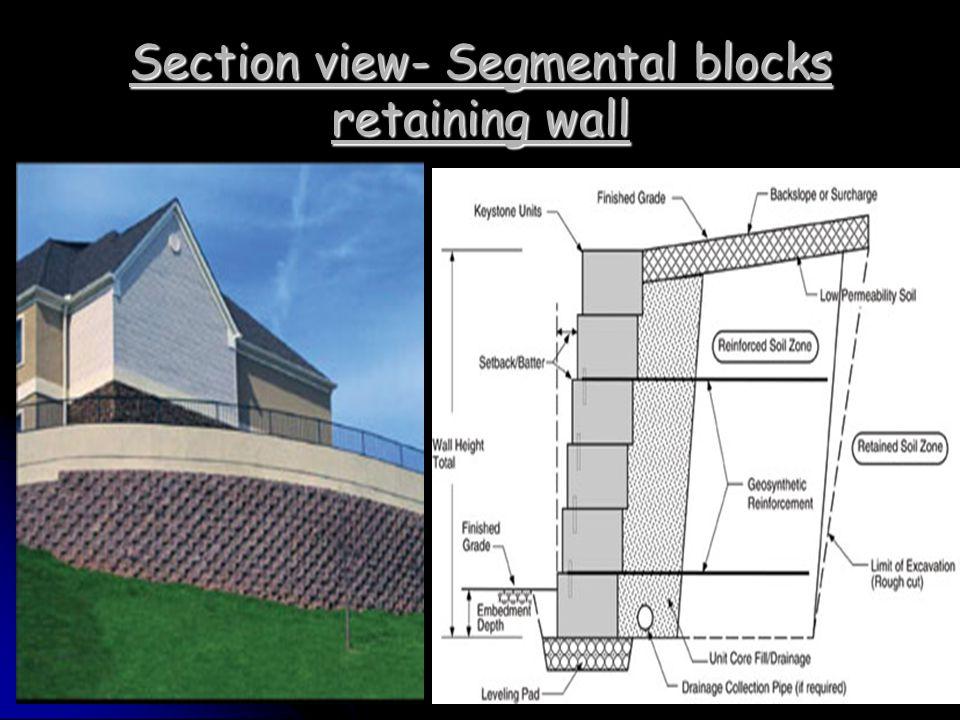 Section view- Segmental blocks retaining wall