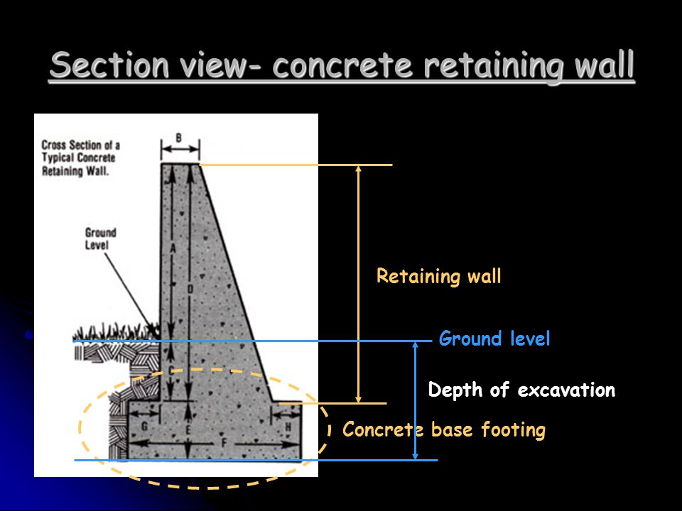 Section view- concrete retaining wall