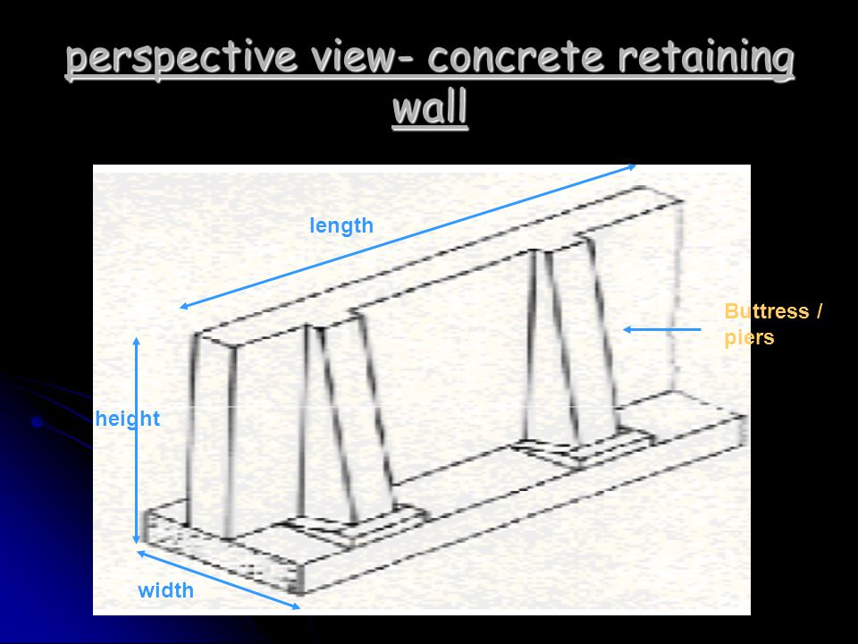 perspective view- concrete retaining wall