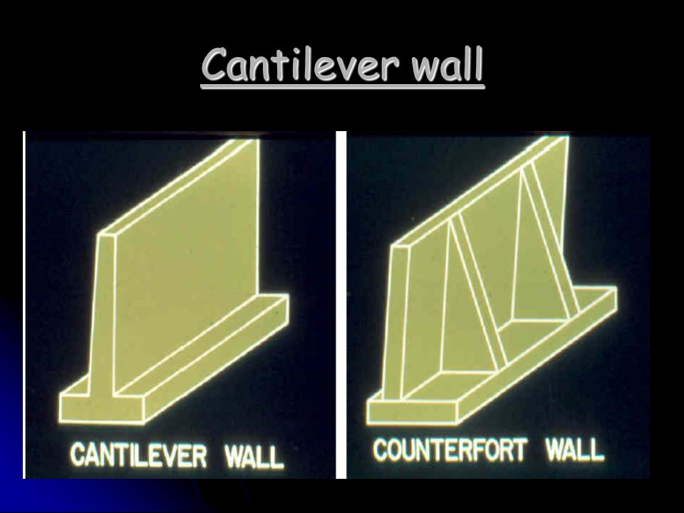 Cantilever wall