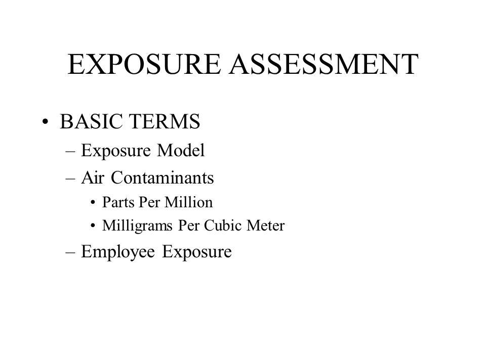 EXPOSURE ASSESSMENT BASIC TERMS Exposure Model Air Contaminants