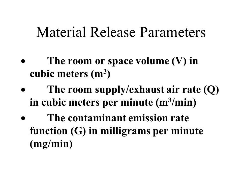 Material Release Parameters