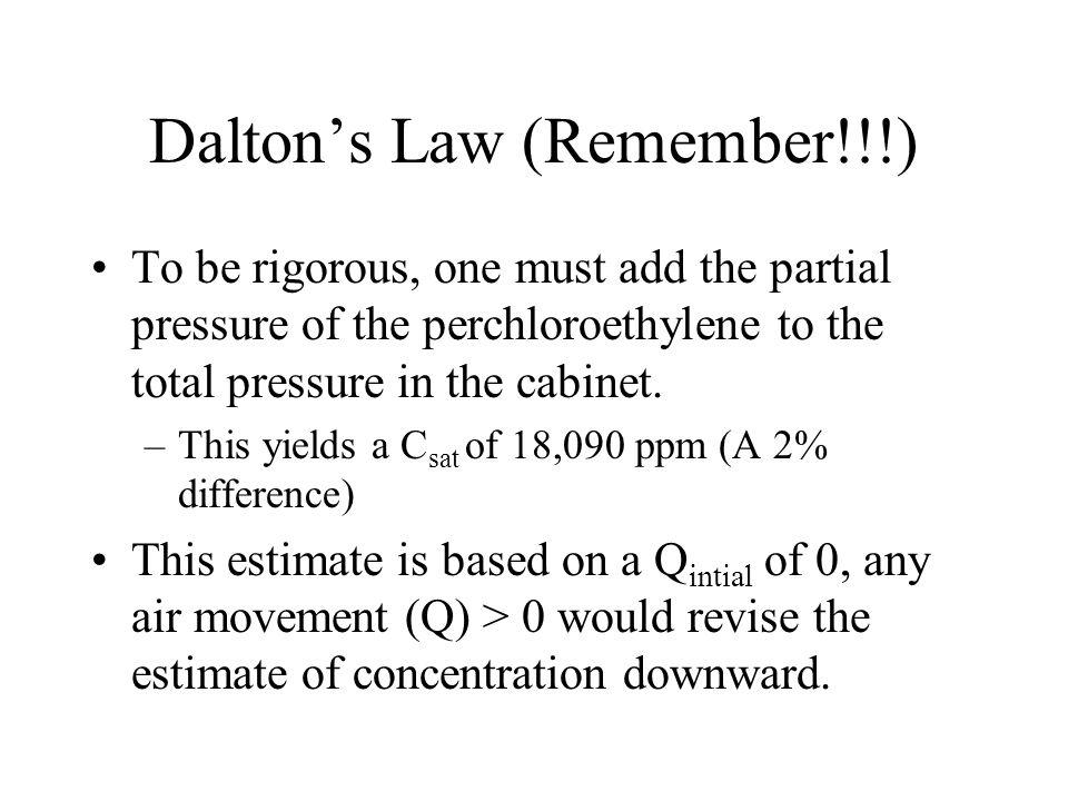 Dalton's Law (Remember!!!)