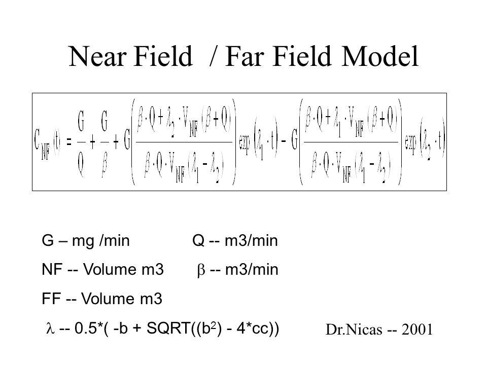 Near Field / Far Field Model