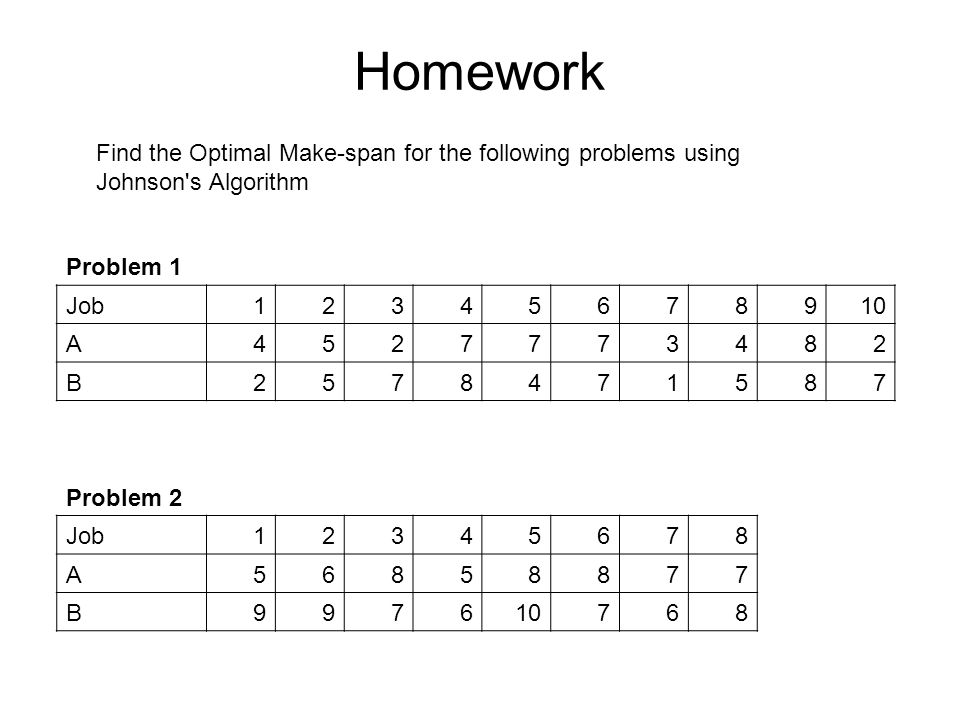 Homework Find the Optimal Make-span for the following problems using Johnson s Algorithm. Problem 1.