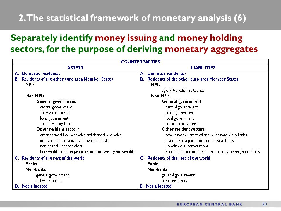 2. The statistical framework of monetary analysis (6)