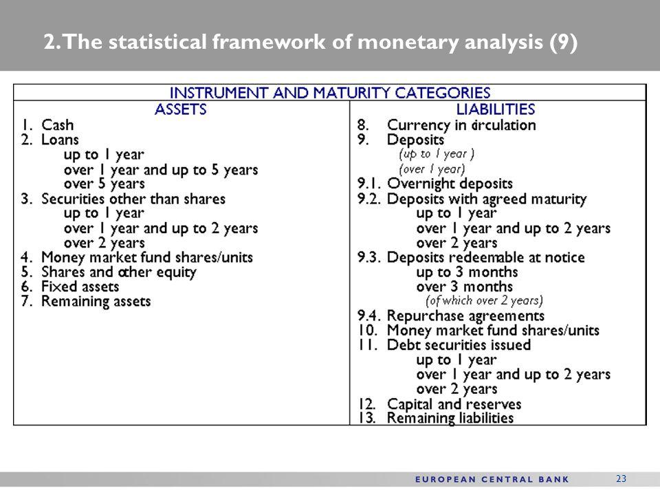 2. The statistical framework of monetary analysis (9)