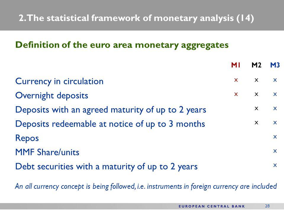 2. The statistical framework of monetary analysis (14)