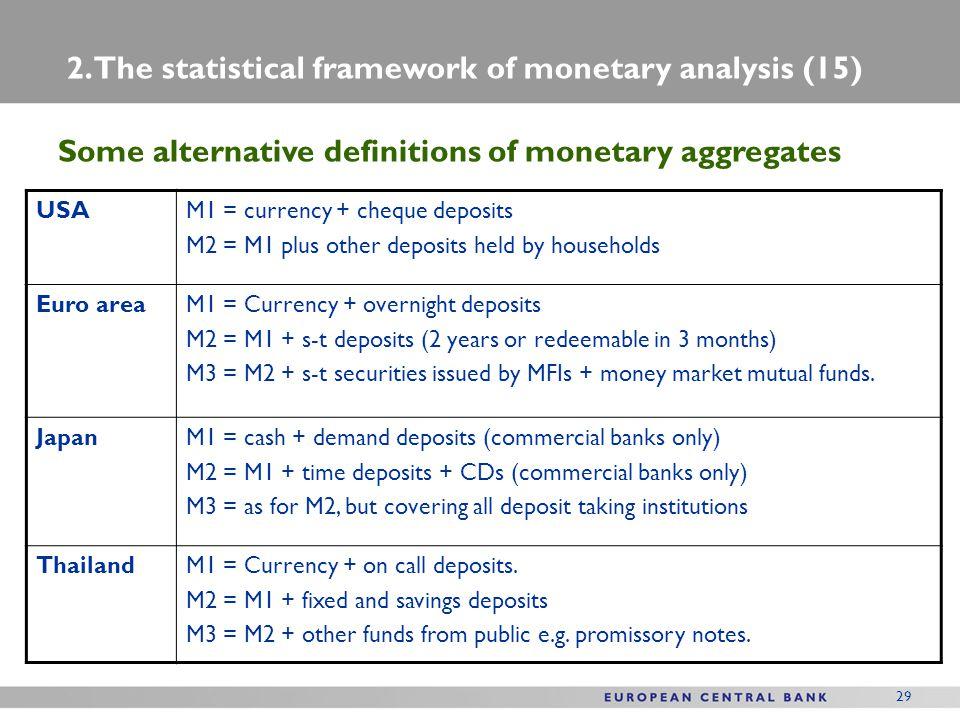 2. The statistical framework of monetary analysis (15)