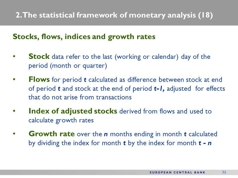 2. The statistical framework of monetary analysis (18)