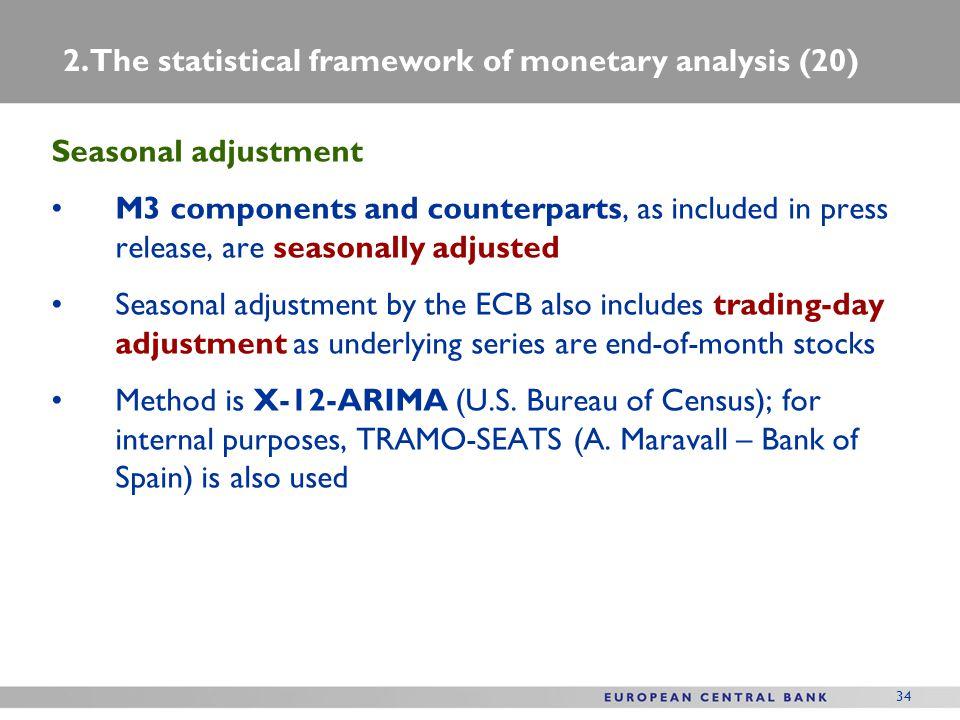 2. The statistical framework of monetary analysis (20)