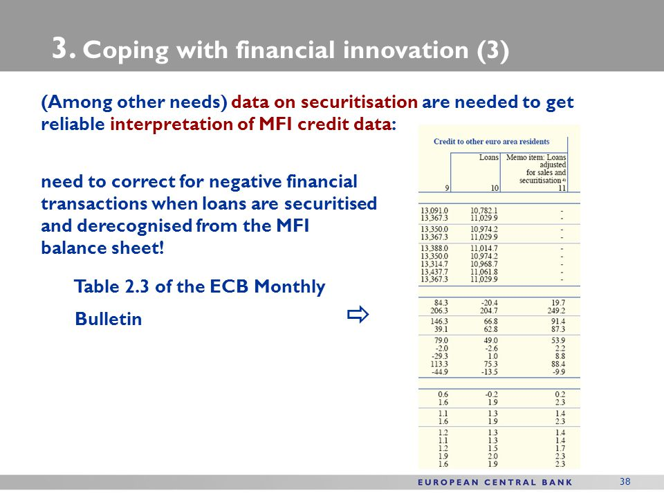3. Coping with financial innovation (3)