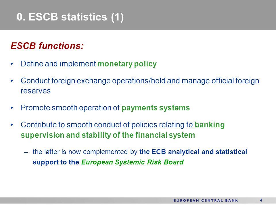 0. ESCB statistics (1) ESCB functions: