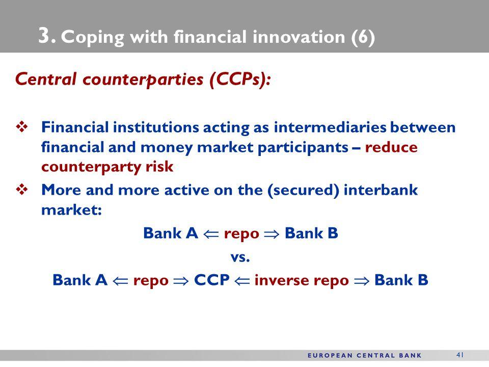 Bank A  repo  CCP  inverse repo  Bank B