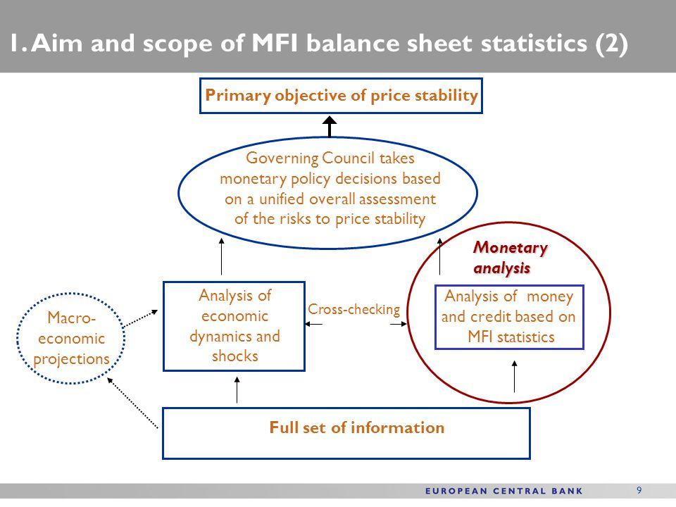 1. Aim and scope of MFI balance sheet statistics (2)
