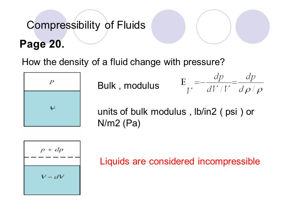Compressibility of Fluids