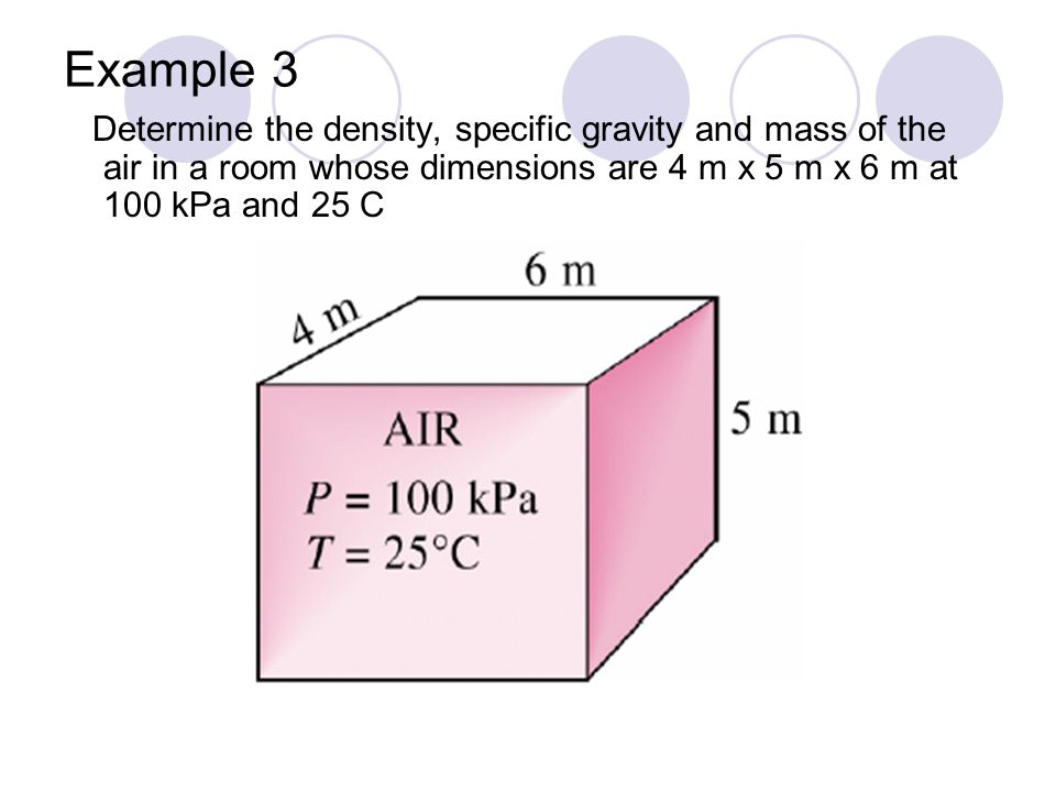 Example 3 Determine the density, specific gravity and mass of the air in a room whose dimensions are 4 m x 5 m x 6 m at 100 kPa and 25 C.