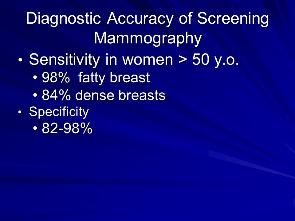 Diagnostic Accuracy of Screening Mammography