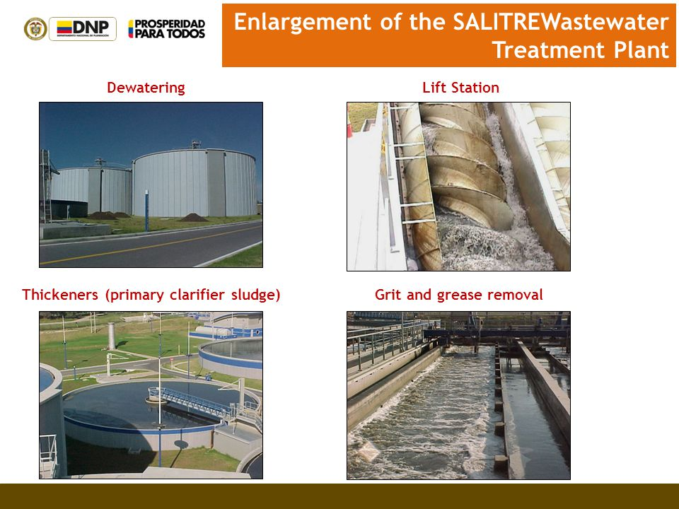 Thickeners (primary clarifier sludge) Grit and grease removal